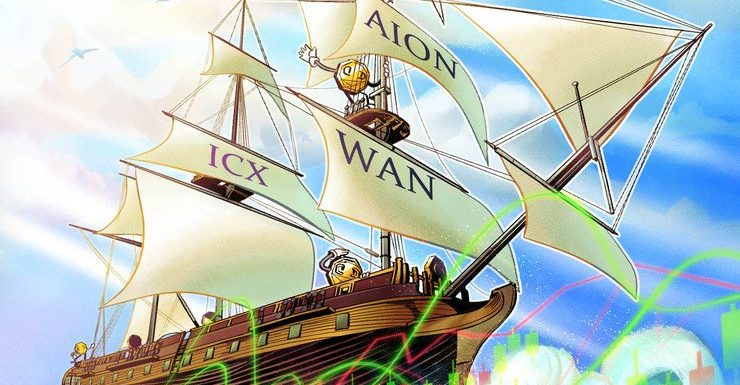 Top 3 Unknown Cryptos Outperforming Bitcoin in 2020: ICX, WAN, AION