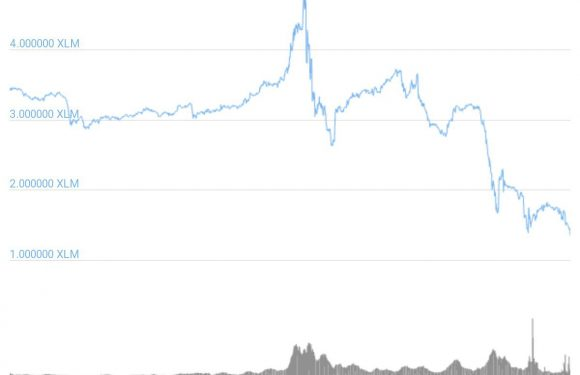 XLM price gains 30% in a day as positive sentiment shifts from XRP to Stellar